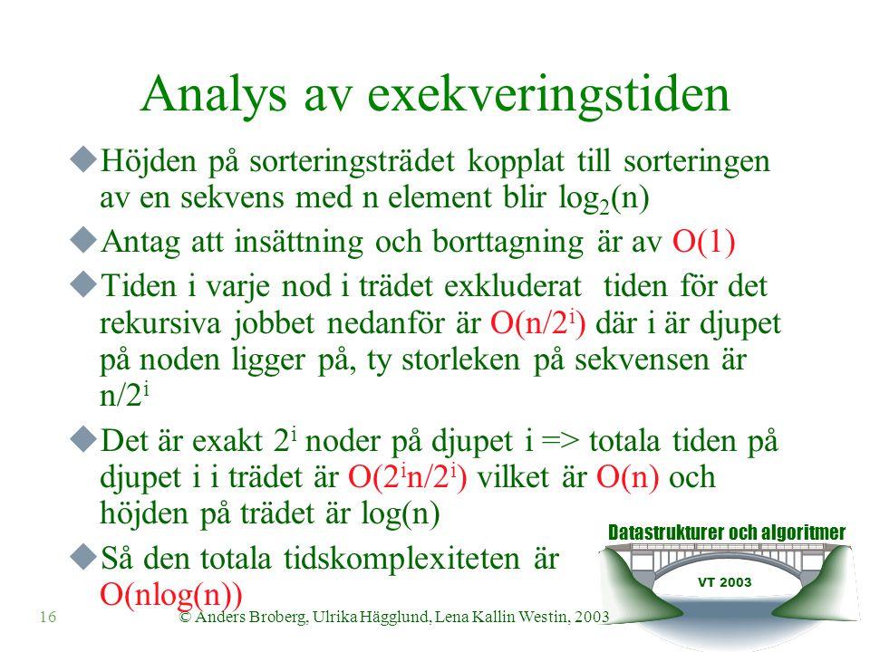 Datastrukturer och algoritmer VT 2003 © Anders Broberg, Ulrika Hägglund, Lena Kallin Westin, 200316 Analys av exekveringstiden  Höjden på sorteringsträdet kopplat till sorteringen av en sekvens med n element blir log 2 (n)  Antag att insättning och borttagning är av O(1)  Tiden i varje nod i trädet exkluderat tiden för det rekursiva jobbet nedanför är O(n/2 i ) där i är djupet på noden ligger på, ty storleken på sekvensen är n/2 i  Det är exakt 2 i noder på djupet i => totala tiden på djupet i i trädet är O(2 i n/2 i ) vilket är O(n) och höjden på trädet är log(n)  Så den totala tidskomplexiteten är O(nlog(n))