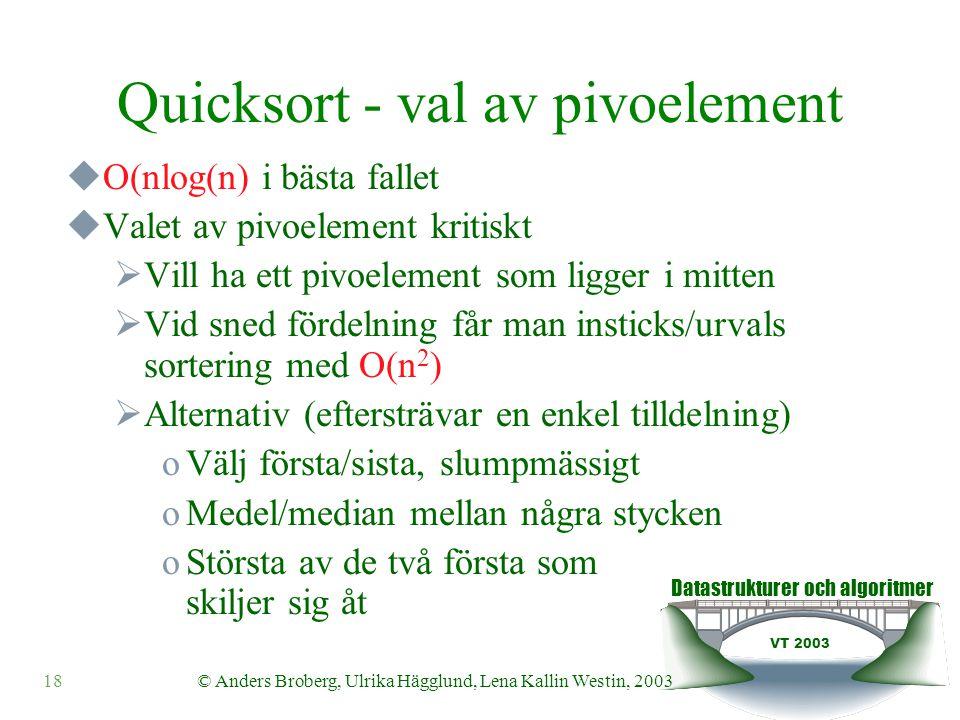 Datastrukturer och algoritmer VT 2003 © Anders Broberg, Ulrika Hägglund, Lena Kallin Westin, 200318 Quicksort - val av pivoelement  O(nlog(n) i bästa fallet  Valet av pivoelement kritiskt  Vill ha ett pivoelement som ligger i mitten  Vid sned fördelning får man insticks/urvals sortering med O(n 2 )  Alternativ (eftersträvar en enkel tilldelning) oVälj första/sista, slumpmässigt oMedel/median mellan några stycken oStörsta av de två första som skiljer sig åt