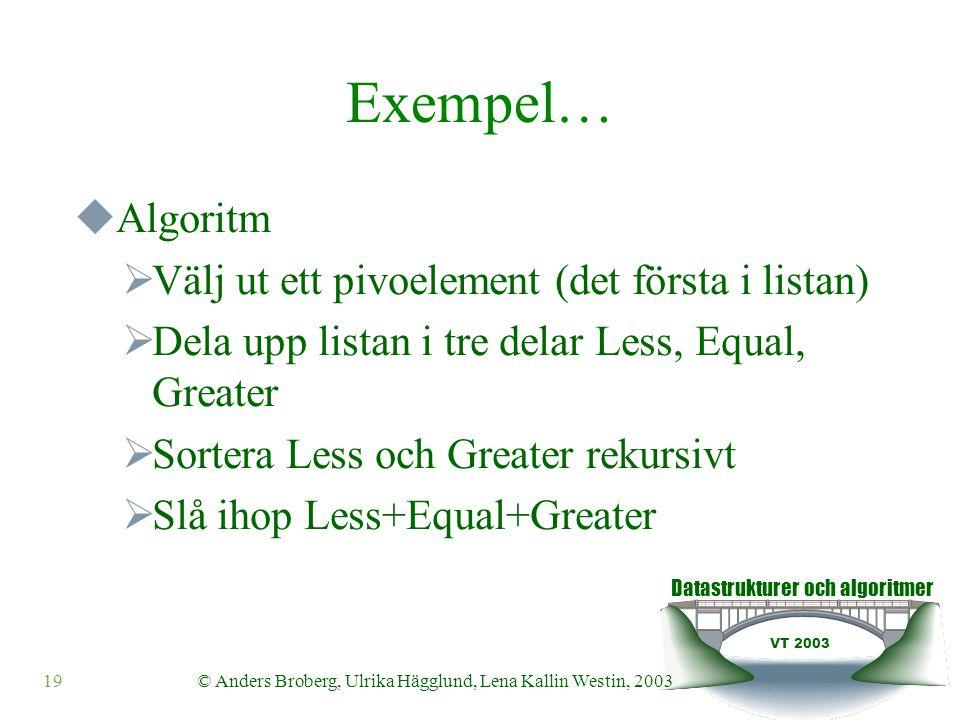 Datastrukturer och algoritmer VT 2003 © Anders Broberg, Ulrika Hägglund, Lena Kallin Westin, 200319 Exempel…  Algoritm  Välj ut ett pivoelement (det första i listan)  Dela upp listan i tre delar Less, Equal, Greater  Sortera Less och Greater rekursivt  Slå ihop Less+Equal+Greater