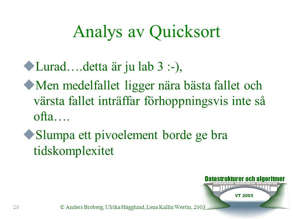 Datastrukturer och algoritmer VT 2003 © Anders Broberg, Ulrika Hägglund, Lena Kallin Westin, 200320 Analys av Quicksort  Lurad….detta är ju lab 3 :-),  Men medelfallet ligger nära bästa fallet och värsta fallet inträffar förhoppningsvis inte så ofta….