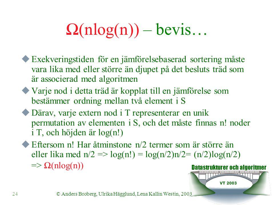 Datastrukturer och algoritmer VT 2003 © Anders Broberg, Ulrika Hägglund, Lena Kallin Westin, 200324 Ω(nlog(n)) – bevis…  Exekveringstiden för en jämförelsebaserad sortering måste vara lika med eller större än djupet på det besluts träd som är associerad med algoritmen  Varje nod i detta träd är kopplat till en jämförelse som bestämmer ordning mellan två element i S  Därav, varje extern nod i T representerar en unik permutation av elementen i S, och det måste finnas n.