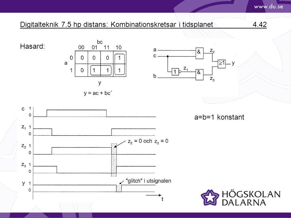 Digitalteknik 7.5 hp distans: Kombinationskretsar i tidsplanet4.42 Hasard: a=b=1 konstant