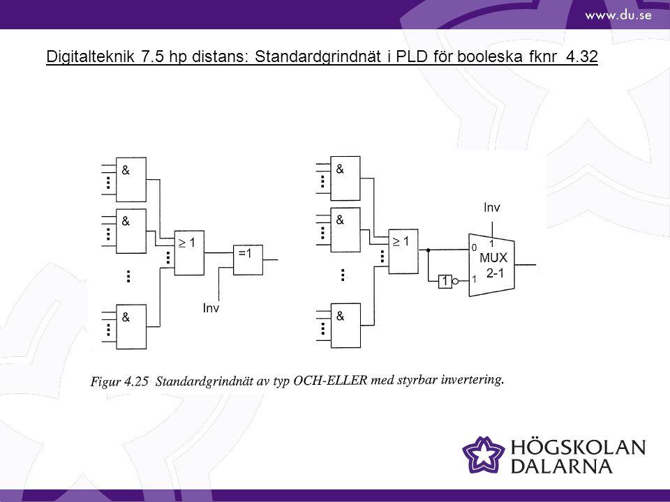 Digitalteknik 7.5 hp distans: Standardgrindnät i PLD för booleska fknr 4.32