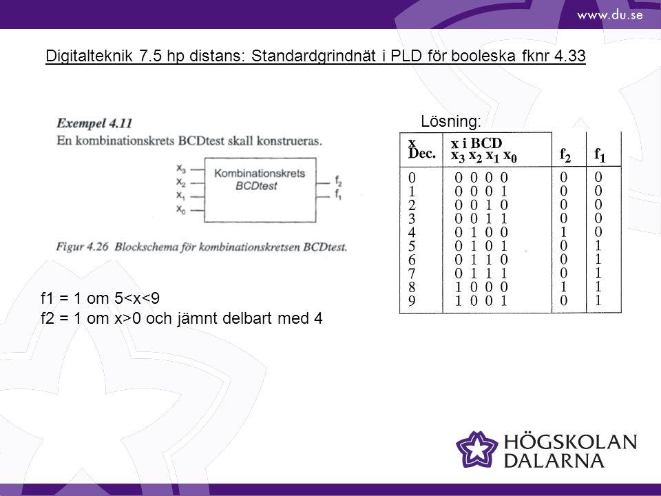 Digitalteknik 7.5 hp distans: Standardgrindnät i PLD för booleska fknr 4.33 f1 = 1 om 5<x<9 f2 = 1 om x>0 och jämnt delbart med 4 Lösning: