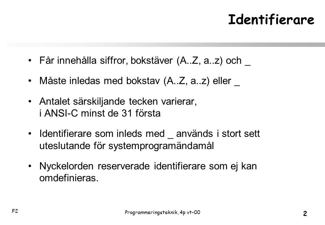 F2 2 Programmeringsteknik, 4p vt-00 Identifierare Får innehålla siffror, bokstäver (A..Z, a..z) och _ Måste inledas med bokstav (A..Z, a..z) eller _ A