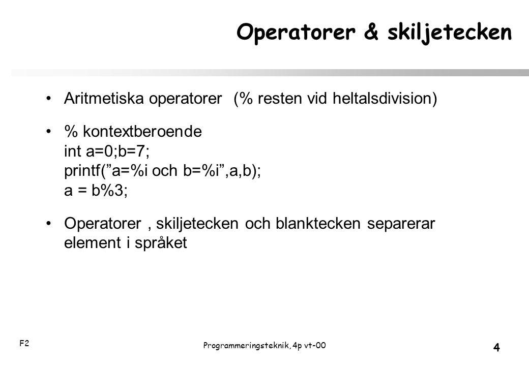 F2 4 Programmeringsteknik, 4p vt-00 Operatorer & skiljetecken Aritmetiska operatorer (% resten vid heltalsdivision) % kontextberoende int a=0;b=7; pri