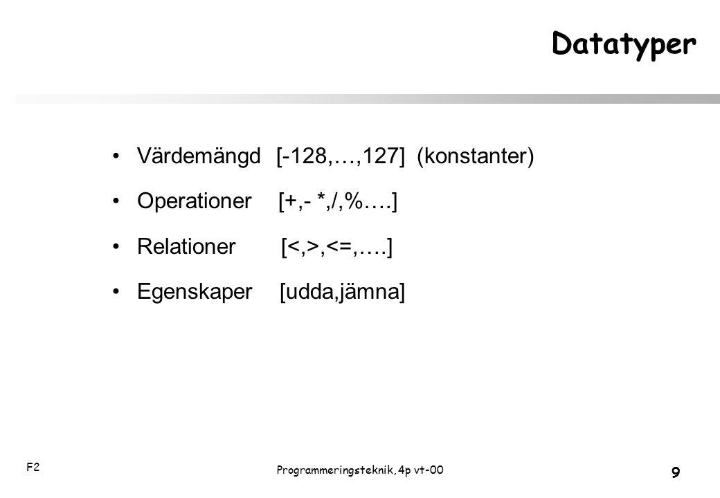 F2 9 Programmeringsteknik, 4p vt-00 Datatyper Värdemängd [-128,…,127] (konstanter) Operationer [+,- *,/,%….] Relationer [,<=,….] Egenskaper [udda,jämn
