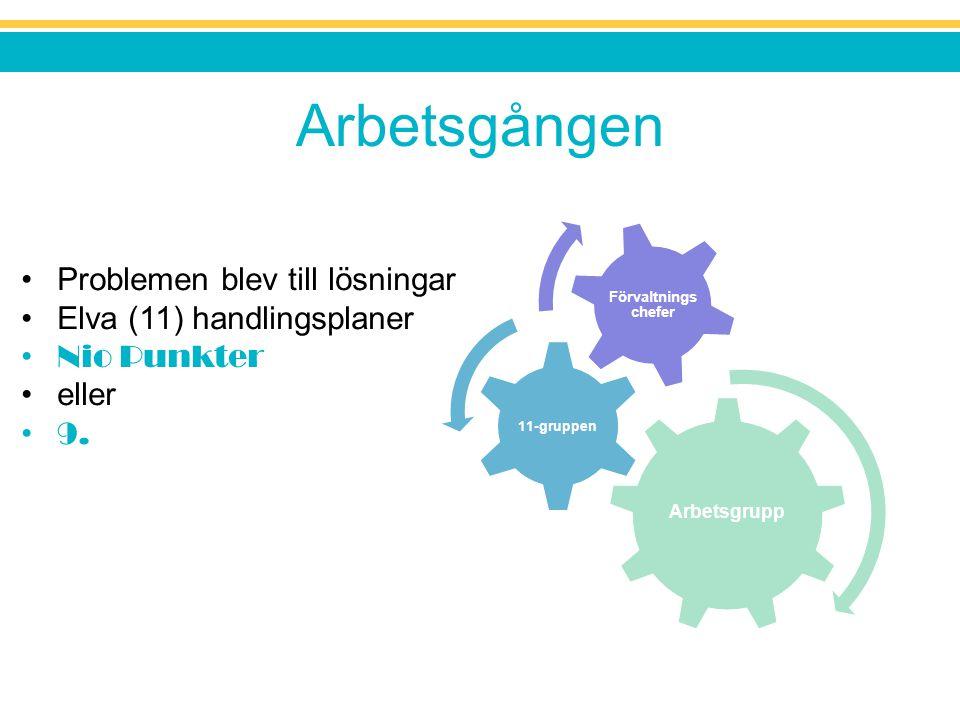 Arbetsgången Problemen blev till lösningar Elva (11) handlingsplaner Nio Punkter eller 9.