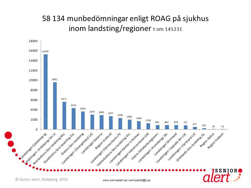 www.senioralert.se | senioralert@lj.se 58 134 munbedömningar enligt ROAG på sjukhus inom landsting/regioner t om 141231 © Senior alert, Jönköping 2015