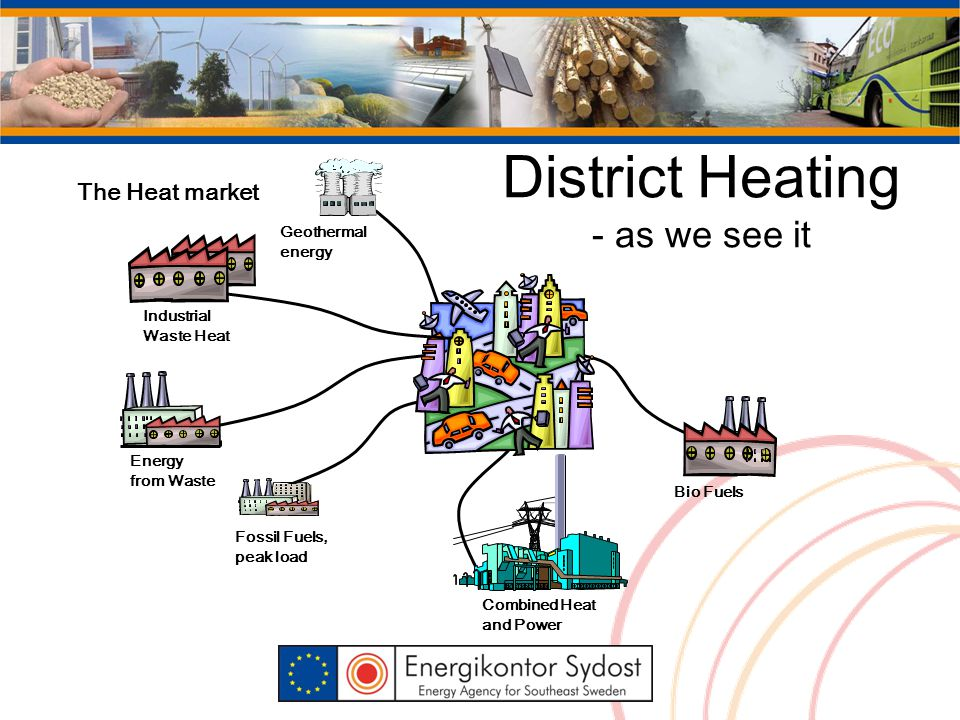 Fossil Fuels, peak load District Heating - as we see it Geothermal energy The Heat market Combined Heat and Power Bio Fuels Energy from Waste Industri