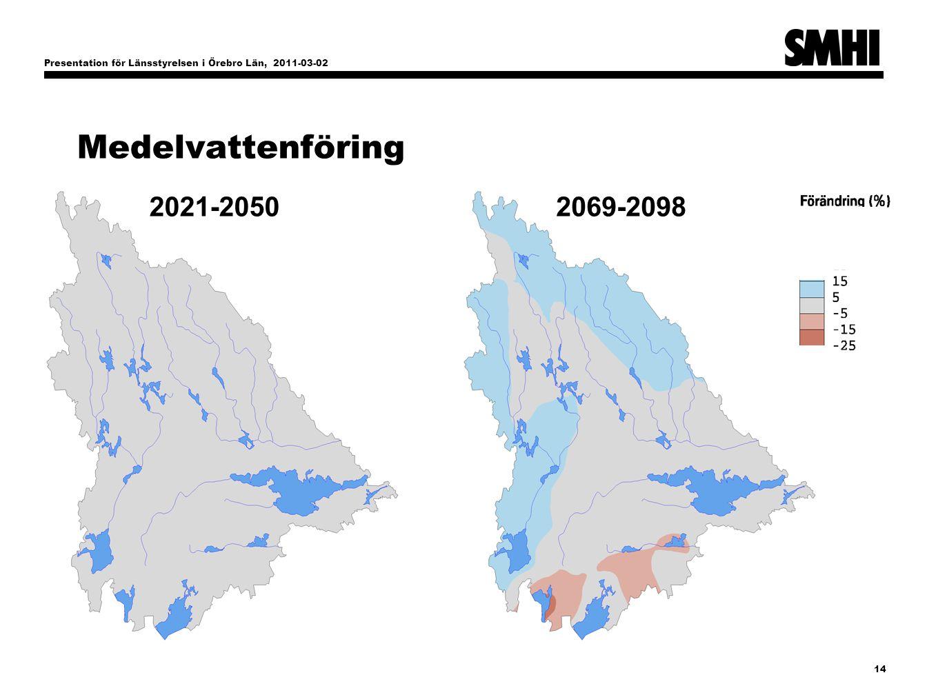 Presentation för Länsstyrelsen i Örebro Län, 2011-03-02 14 Medelvattenföring 2021-20502069-2098