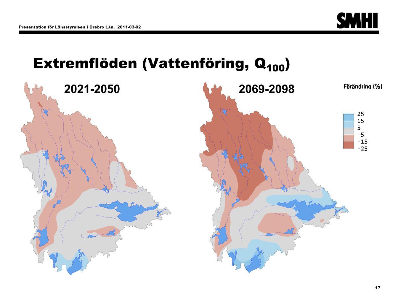 Presentation för Länsstyrelsen i Örebro Län, 2011-03-02 17 Extremflöden (Vattenföring, Q 100 ) 2021-20502069-2098