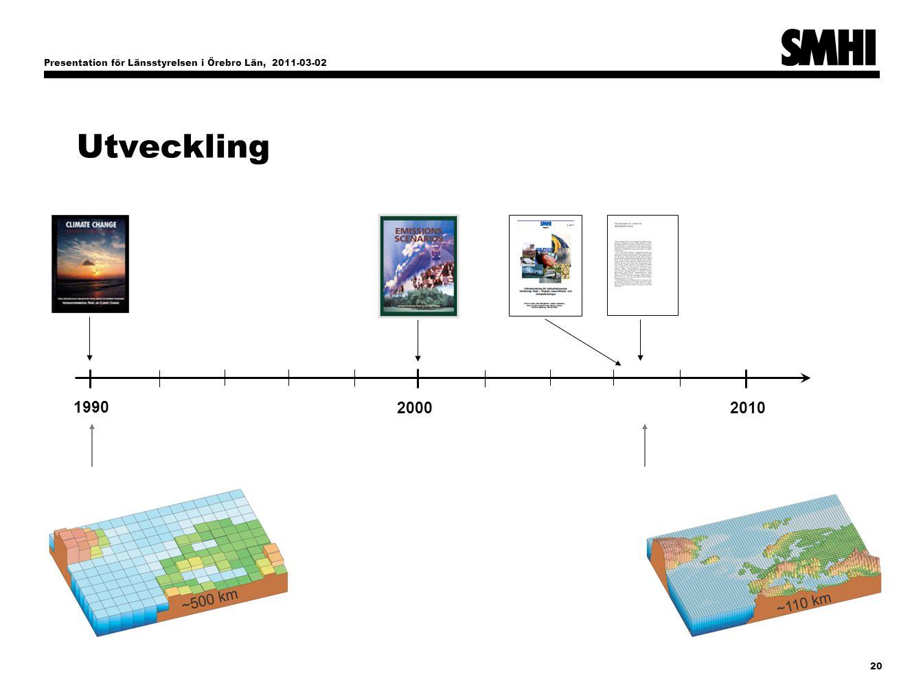 Presentation för Länsstyrelsen i Örebro Län, 2011-03-02 20 Utveckling 2010 2000 1990