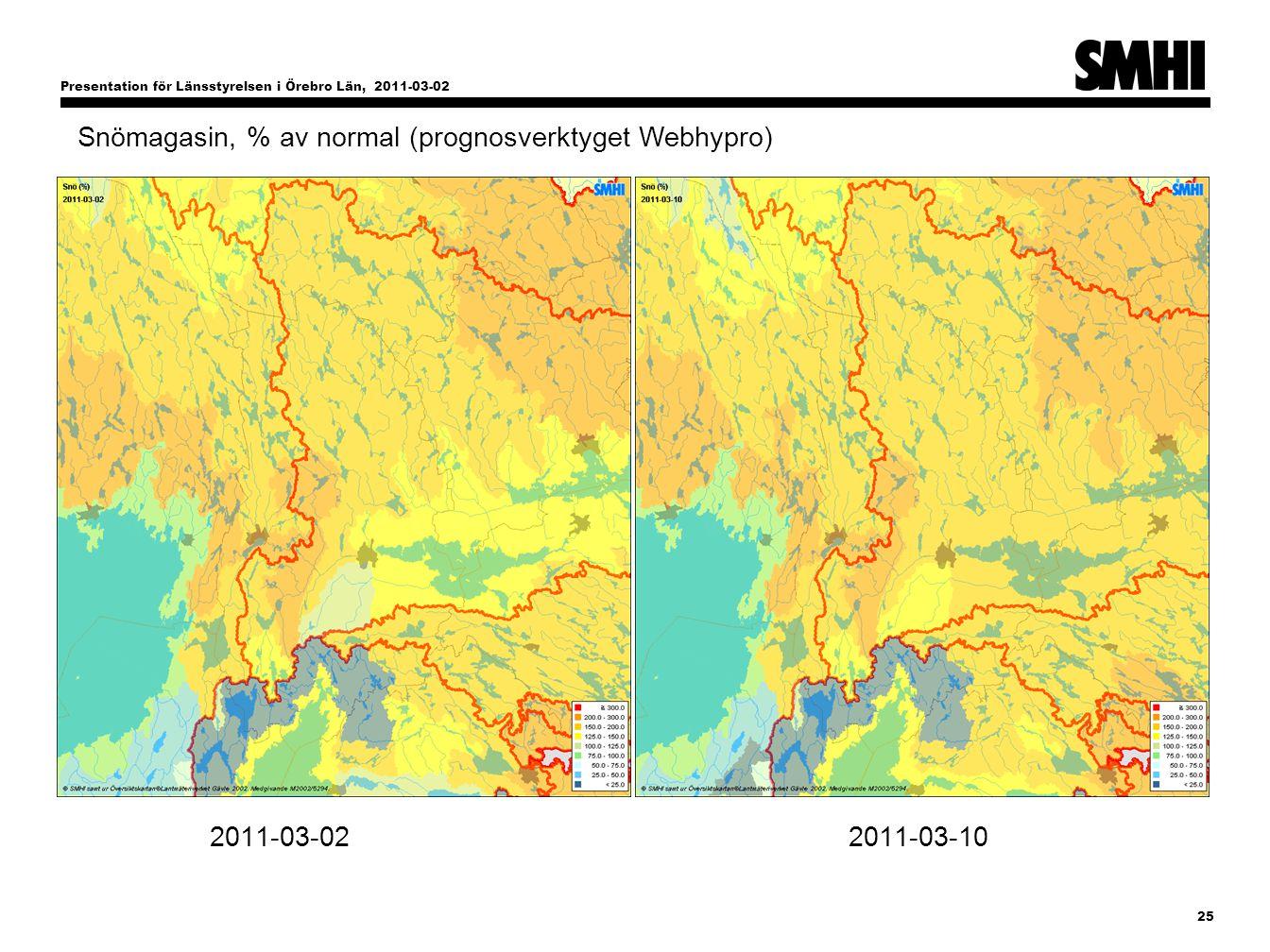 Presentation för Länsstyrelsen i Örebro Län, 2011-03-02 25 2011-03-02 2011-03-10 Snömagasin, % av normal (prognosverktyget Webhypro)