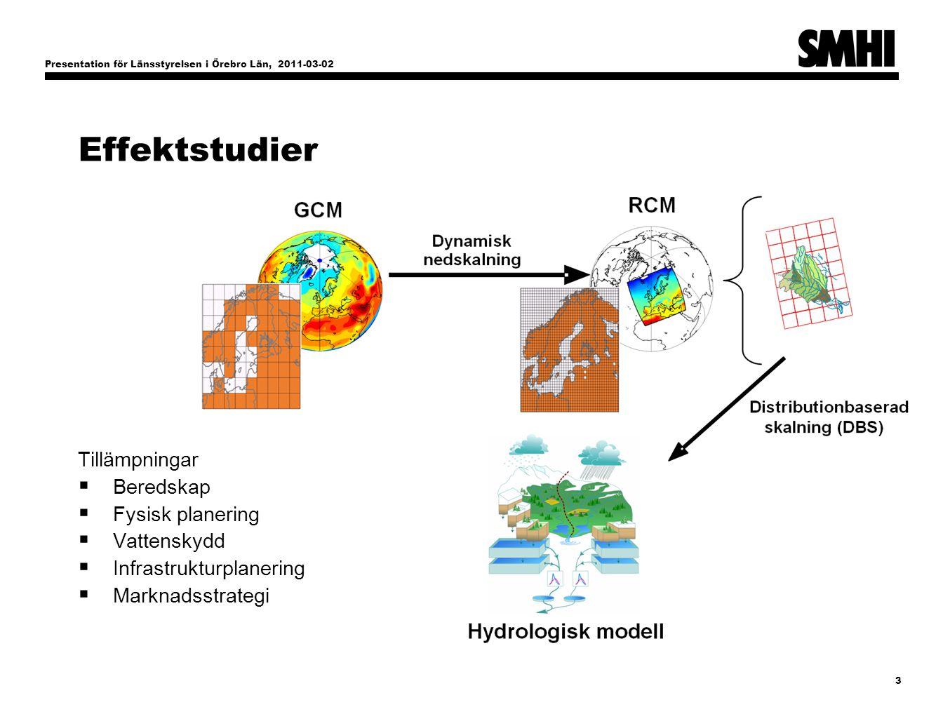 Presentation för Länsstyrelsen i Örebro Län, 2011-03-02 3 Effektstudier Tillämpningar  Beredskap  Fysisk planering  Vattenskydd  Infrastrukturplanering  Marknadsstrategi