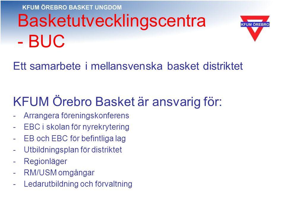 Basketutvecklingscentra - BUC Ett samarbete i mellansvenska basket distriktet KFUM Örebro Basket är ansvarig för: -Arrangera föreningskonferens -EBC i