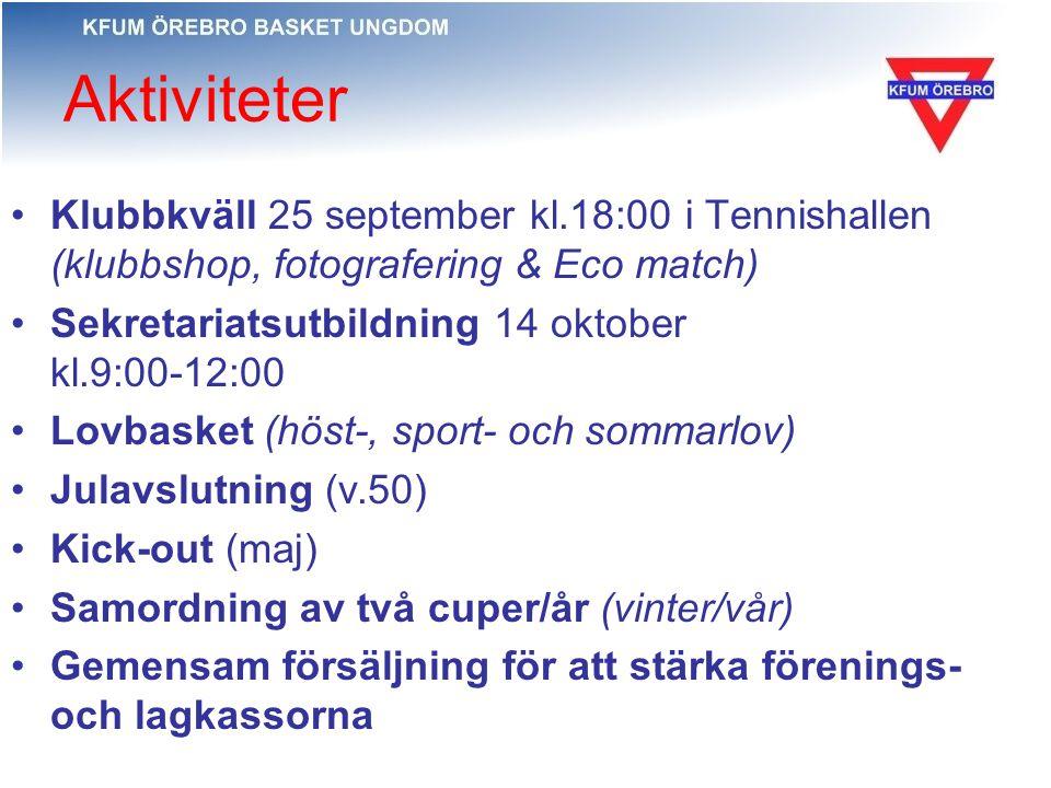 Aktiviteter Klubbkväll 25 september kl.18:00 i Tennishallen (klubbshop, fotografering & Eco match) Sekretariatsutbildning 14 oktober kl.9:00-12:00 Lov
