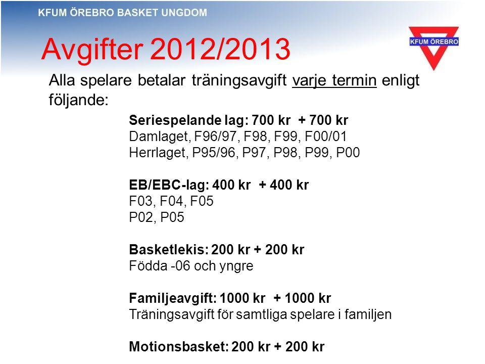 Avgifter 2012/2013 Alla spelare betalar träningsavgift varje termin enligt följande: Seriespelande lag: 700 kr + 700 kr Damlaget, F96/97, F98, F99, F0