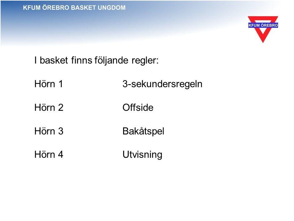I basket finns följande regler: Hörn 1 3-sekundersregeln Hörn 2Offside Hörn 3Bakåtspel Hörn 4 Utvisning