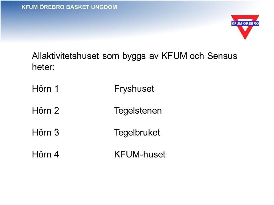 Allaktivitetshuset som byggs av KFUM och Sensus heter: Hörn 1 Fryshuset Hörn 2Tegelstenen Hörn 3Tegelbruket Hörn 4 KFUM-huset