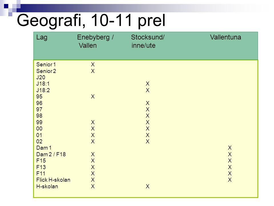 Geografi, 10-11 prel Senior 1X Senior 2X J20 J18:1 X J18:2 X 95X 96X 97 X 98 X 99X X 00X X 01XX 02XX Dam 1X Dam 2 / F18XX F15XX F13XX F11XX Flick H-skolanXX H-skolanXX Lag Enebyberg / Stocksund/ Vallentuna Vallen inne/ute