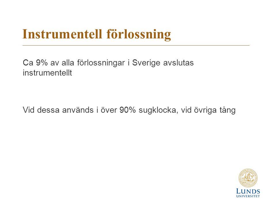 Instrumentell förlossning Ca 9% av alla förlossningar i Sverige avslutas instrumentellt Vid dessa används i över 90% sugklocka, vid övriga tång