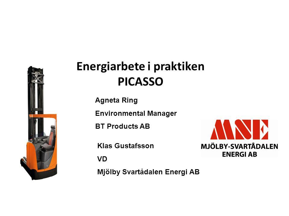 Energiarbete i praktiken PICASSO Agneta Ring Environmental Manager BT Products AB Klas Gustafsson VD Mjölby Svartådalen Energi AB Bild från Klas