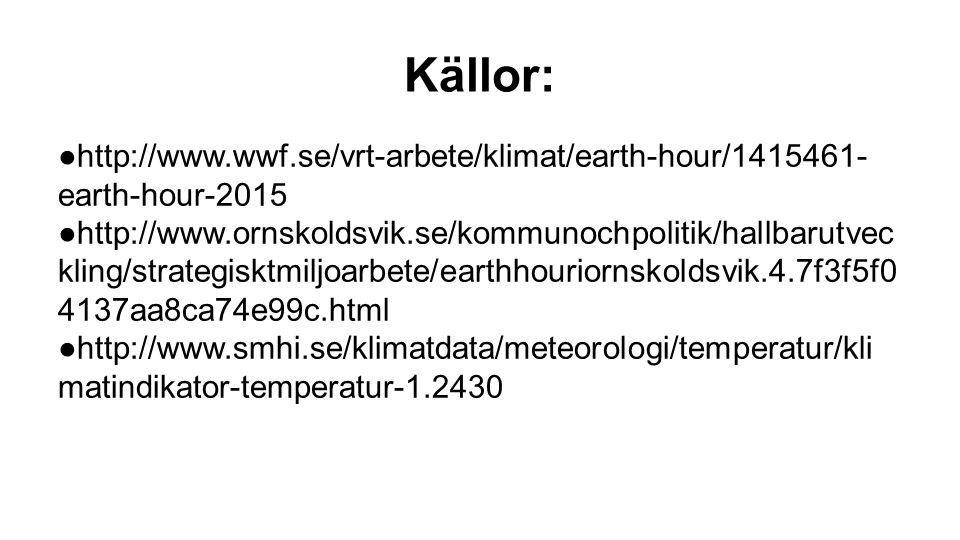 Källor: ●http://www.wwf.se/vrt-arbete/klimat/earth-hour/1415461- earth-hour-2015 ●http://www.ornskoldsvik.se/kommunochpolitik/hallbarutvec kling/strategisktmiljoarbete/earthhouriornskoldsvik.4.7f3f5f0 4137aa8ca74e99c.html ●http://www.smhi.se/klimatdata/meteorologi/temperatur/kli matindikator-temperatur-1.2430