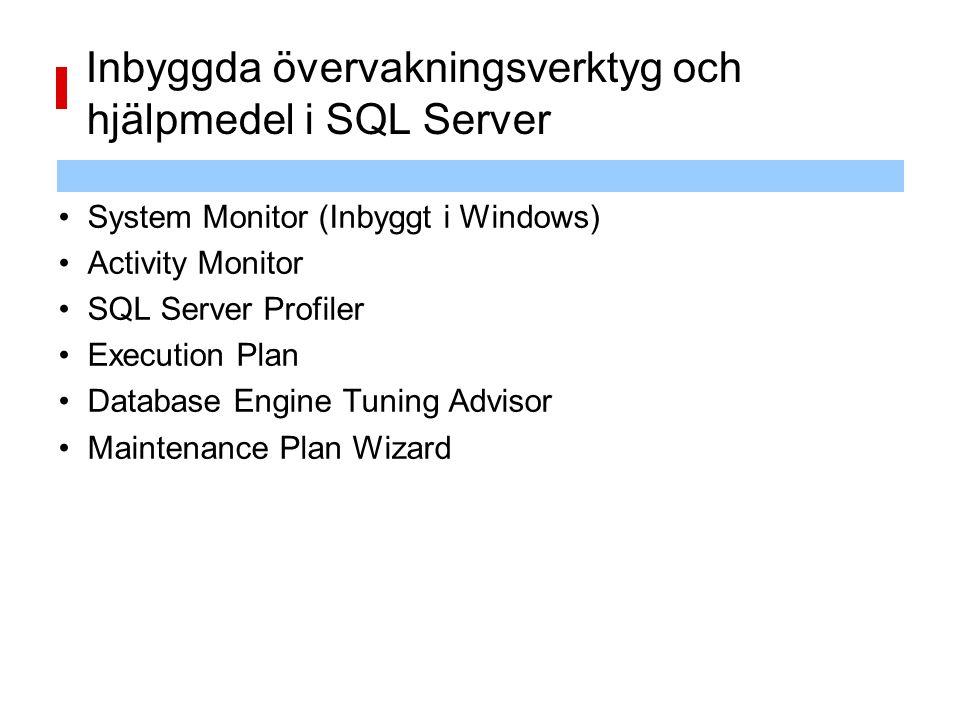Inbyggda övervakningsverktyg och hjälpmedel i SQL Server System Monitor (Inbyggt i Windows) Activity Monitor SQL Server Profiler Execution Plan Databa