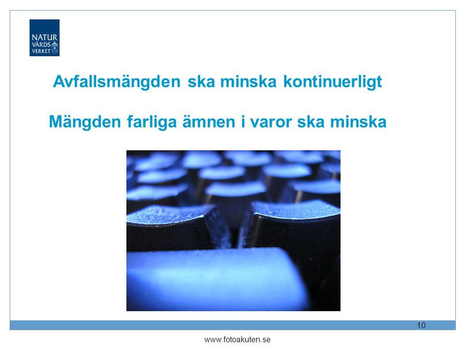 Avfallsmängden ska minska kontinuerligt Mängden farliga ämnen i varor ska minska 10 www.fotoakuten.se
