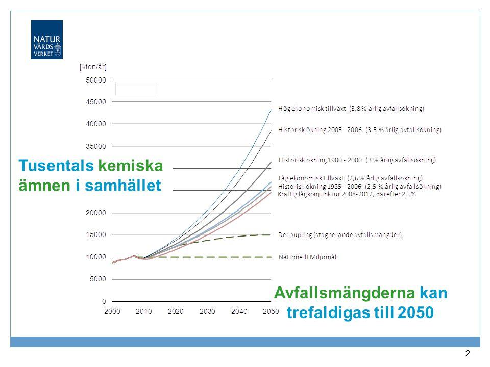 2015-04-15 Naturvårdsverket | Swedish Environmental Protection Agency 3 Vad behöver vi göra?