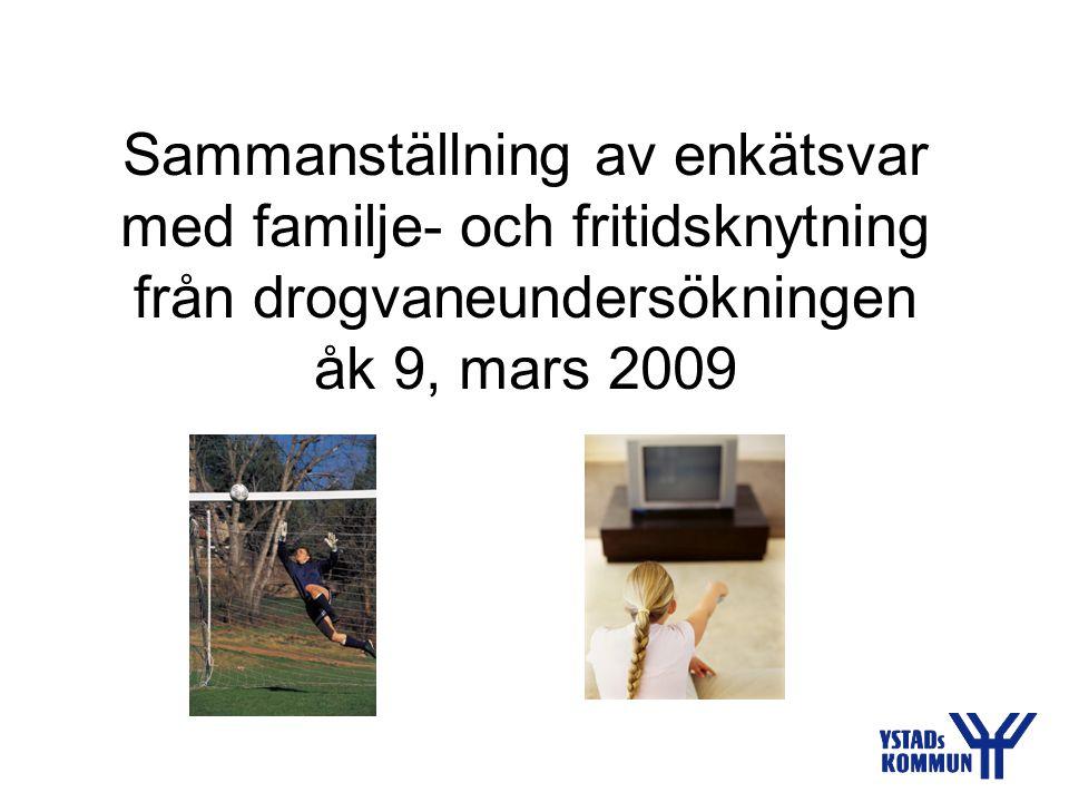 Sammanställning av enkätsvar med familje- och fritidsknytning från drogvaneundersökningen åk 9, mars 2009