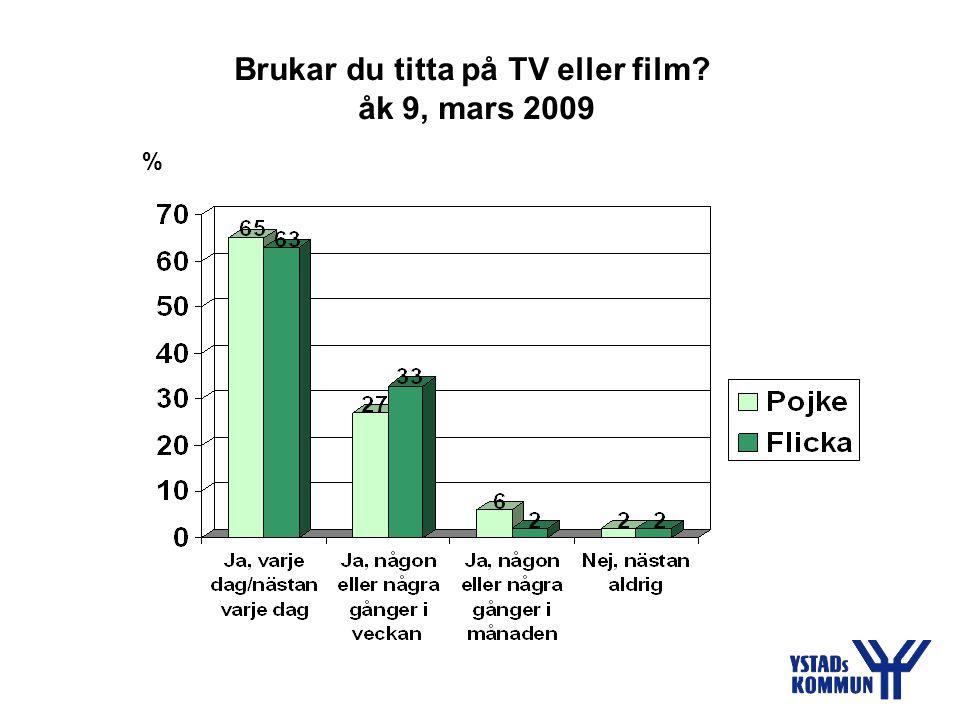 Brukar du titta på TV eller film åk 9, mars 2009 %