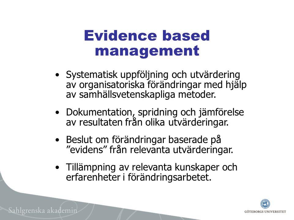 Evidence based management Systematisk uppföljning och utvärdering av organisatoriska förändringar med hjälp av samhällsvetenskapliga metoder.