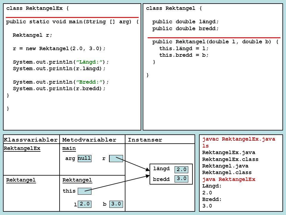class Rektangel { private double längd; private double bredd; public Rektangel(double l, double b) { this.längd = l; this.bredd = b; } public void info() { System.out.println( Längd: ); System.out.println(this.längd); System.out.println( Bredd: ); System.out.println(this.bredd); } Längd: 2.0 Bredd: 3.0 main class RektangelEx2 { public static void main(String [] arg) { Rektangel r; r = new Rektangel(2.0, 3.0); r.info(); } InstanserKlassvariablerMetodvariabler main Rektangel RektangelEx2 Rektangel null r arg 3.0 b 2.0 l 0.0 bredd 0.0 längd 3.0 2.0 this info this