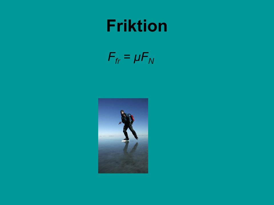 Friktion F fr = μF N