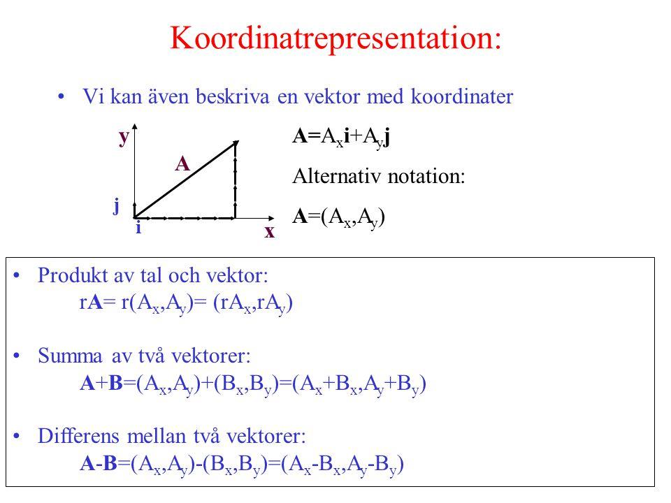 Koordinatrepresentation: Vi kan även beskriva en vektor med koordinater x y j i A A=A x i+A y j Alternativ notation: A=(A x,A y ) Produkt av tal och vektor: rA= r(A x,A y )= (rA x,rA y ) Summa av två vektorer: A+B=(A x,A y )+(B x,B y )=(A x +B x,A y +B y ) Differens mellan två vektorer: A-B=(A x,A y )-(B x,B y )=(A x -B x,A y -B y )