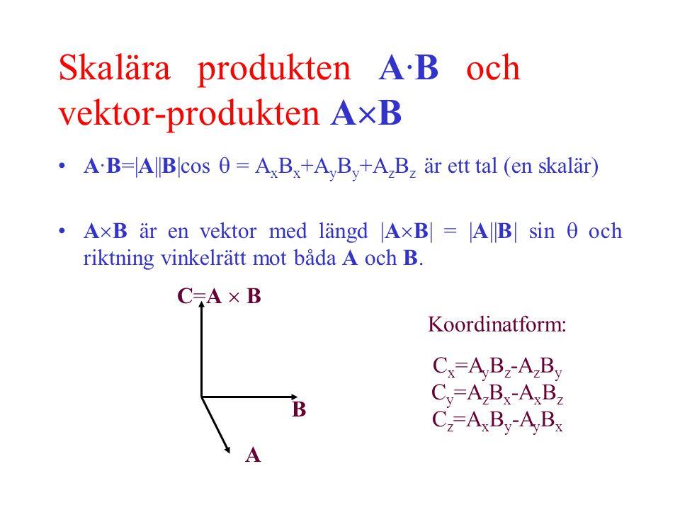 Skalära produkten A·B och vektor-produkten A  B A·B=|A||B|cos  = A x B x +A y B y +A z B z är ett tal (en skalär) A  B är en vektor med längd |A  B| = |A||B| sin  och riktning vinkelrätt mot båda A och B.