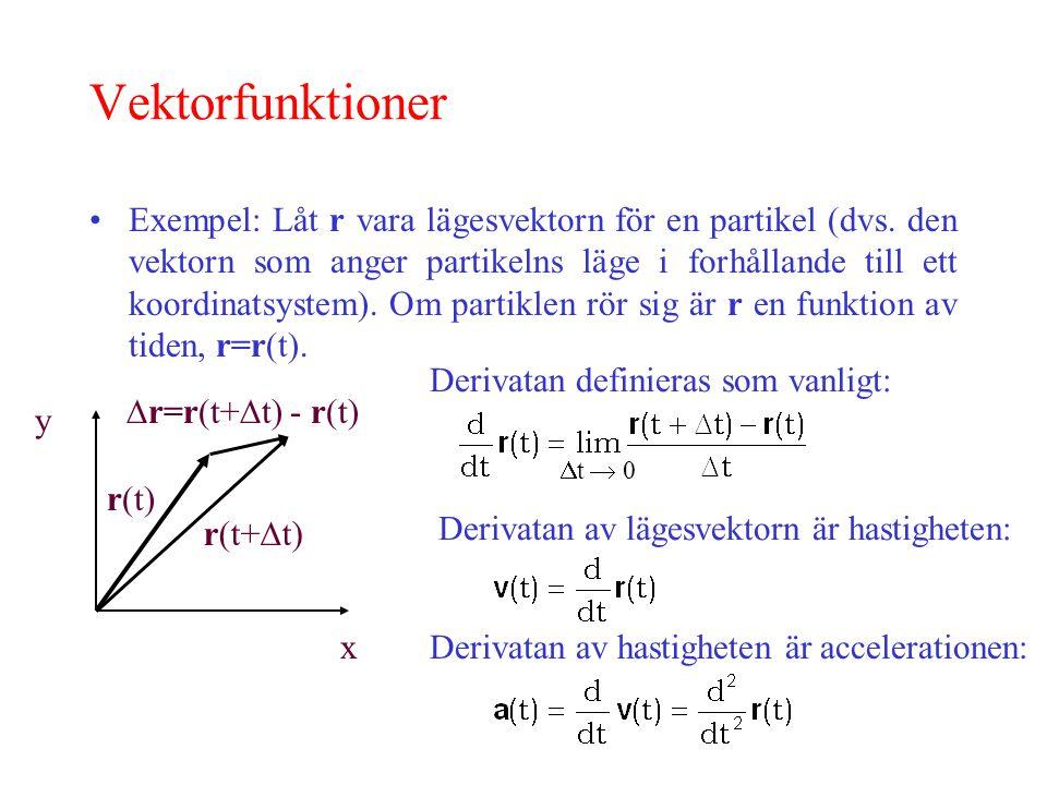 Vektorfunktioner Exempel: Låt r vara lägesvektorn för en partikel (dvs.
