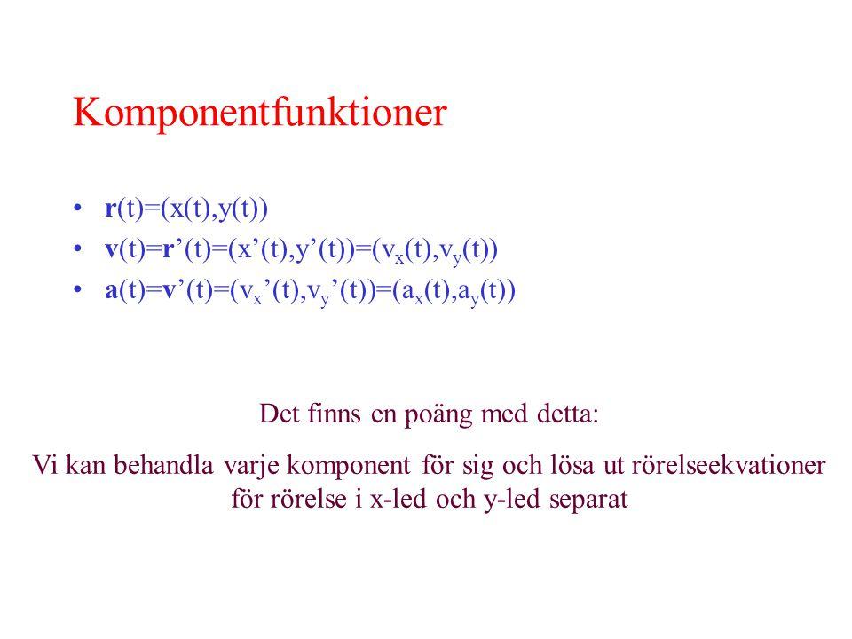 Komponentfunktioner r(t)=(x(t),y(t)) v(t)=r'(t)=(x'(t),y'(t))=(v x (t),v y (t)) a(t)=v'(t)=(v x '(t),v y '(t))=(a x (t),a y (t)) Det finns en poäng med detta: Vi kan behandla varje komponent för sig och lösa ut rörelseekvationer för rörelse i x-led och y-led separat