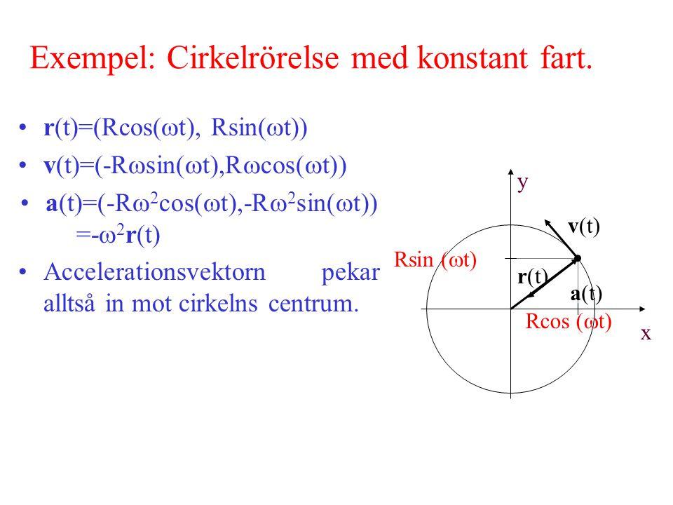 Exempel: Cirkelrörelse med konstant fart.