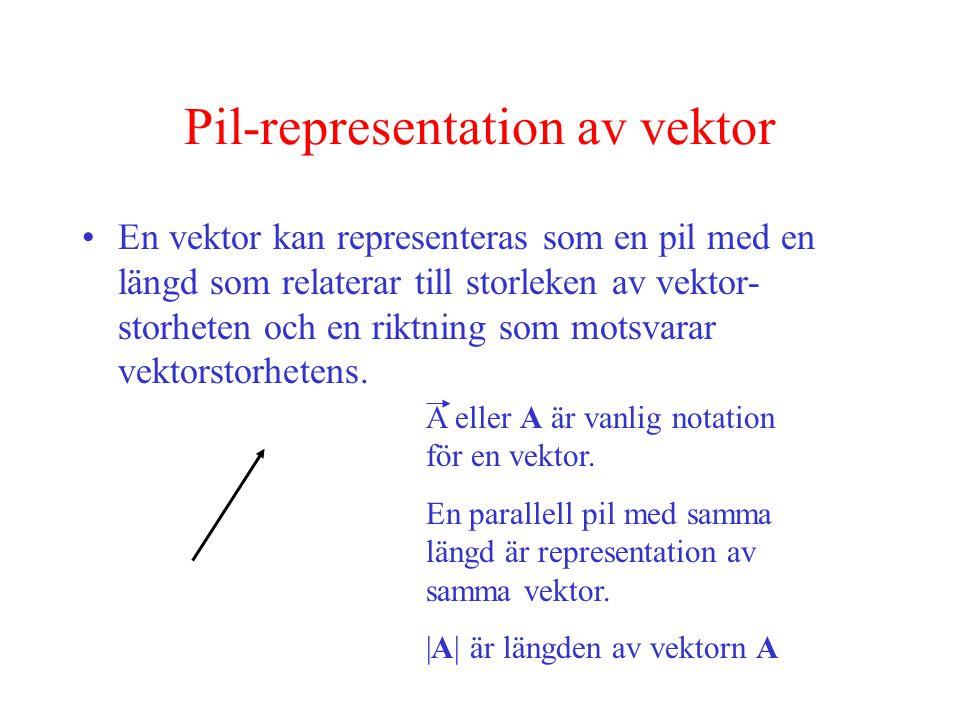 Pil-representation av vektor En vektor kan representeras som en pil med en längd som relaterar till storleken av vektor- storheten och en riktning som motsvarar vektorstorhetens.