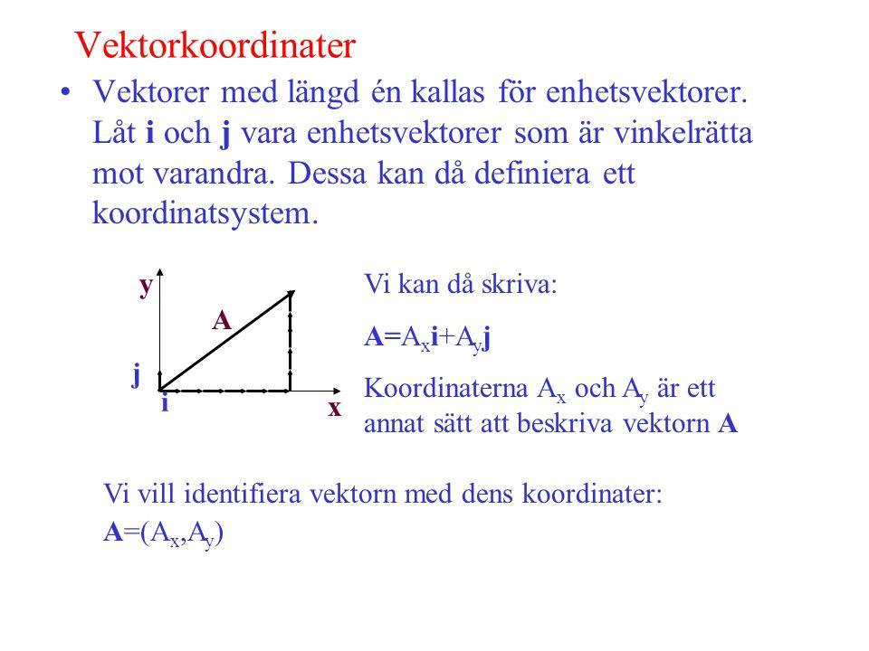 Vektorkoordinater Vektorer med längd én kallas för enhetsvektorer.