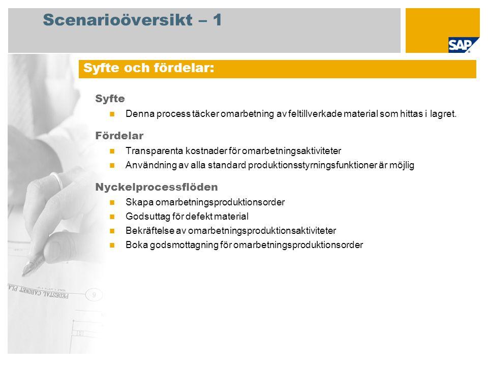 Scenarioöversikt – 2 Krav SAP enhancement package 4 för SAP ERP 6.0 Företagsroller som deltar i processflöden Tillverkning Lagerhandläggare Produktionsplanerare SAP-applikationskrav: