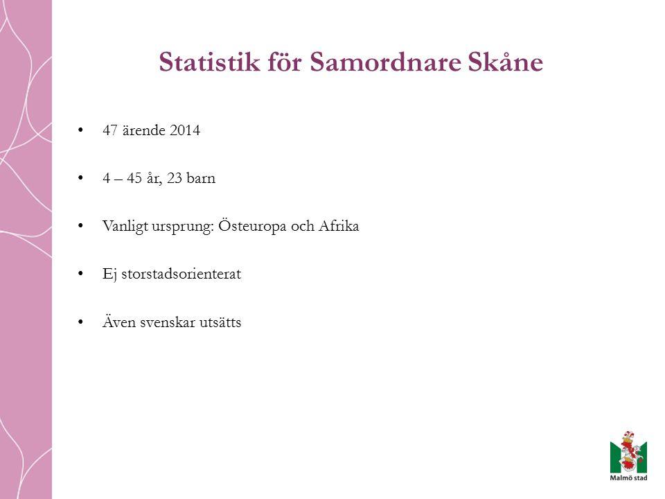 Statistik för Samordnare Skåne 47 ärende 2014 4 – 45 år, 23 barn Vanligt ursprung: Östeuropa och Afrika Ej storstadsorienterat Även svenskar utsätts