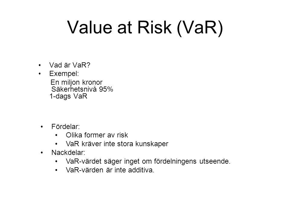 Vad är VaR? Exempel: En miljon kronor Säkerhetsnivå 95% 1-dags VaR Fördelar: Olika former av risk VaR kräver inte stora kunskaper Nackdelar: VaR-värde