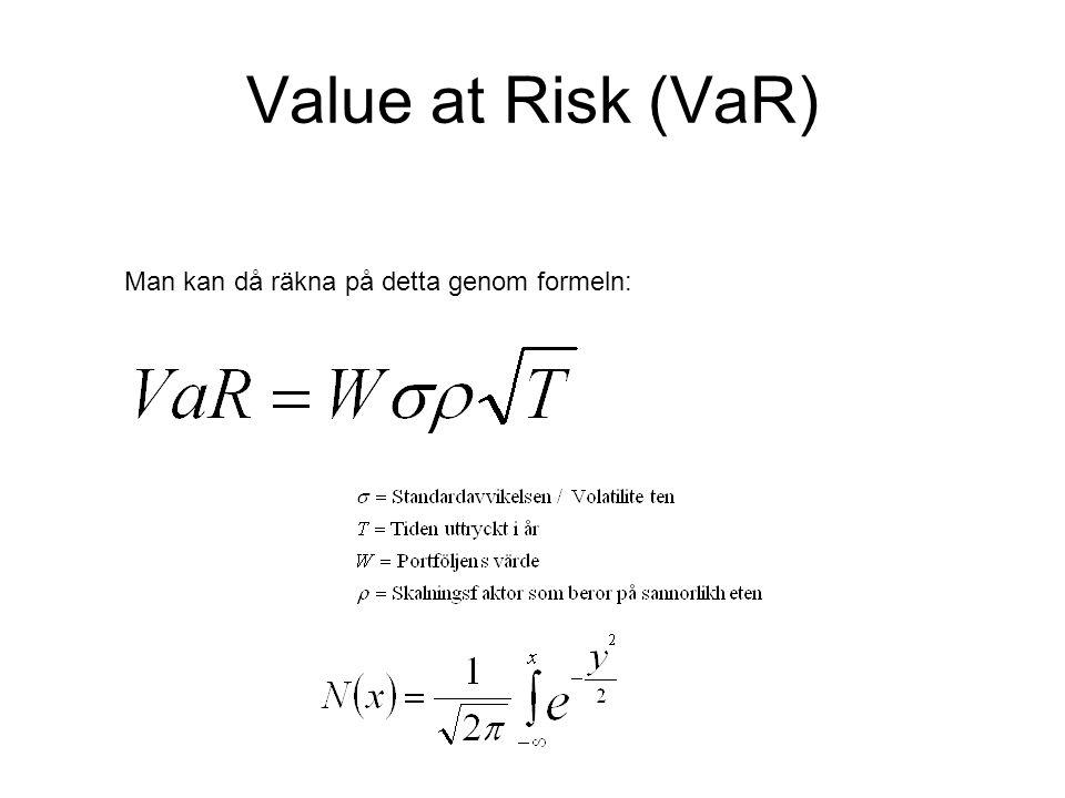 Man kan då räkna på detta genom formeln: Value at Risk (VaR)