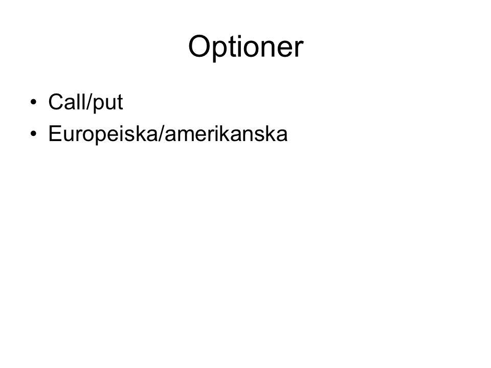 Optioner Call/put Europeiska/amerikanska