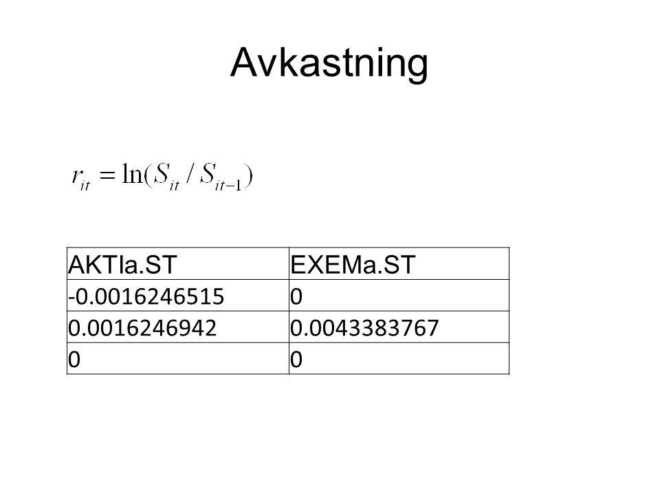 Avkastning AKTIa.STEXEMa.ST -0.00162465150 0.00162469420.0043383767 00