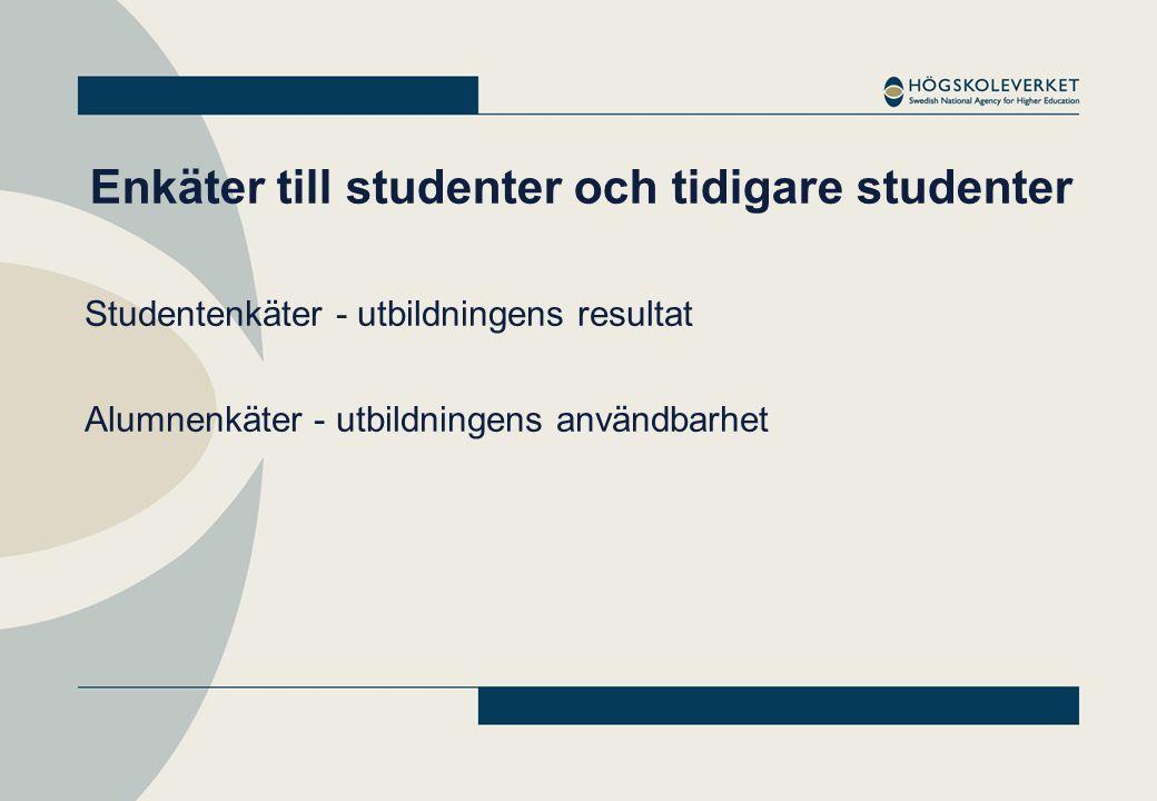 Enkäter till studenter och tidigare studenter Studentenkäter - utbildningens resultat Alumnenkäter - utbildningens användbarhet